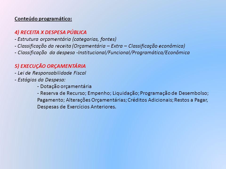 Conteúdo programático: