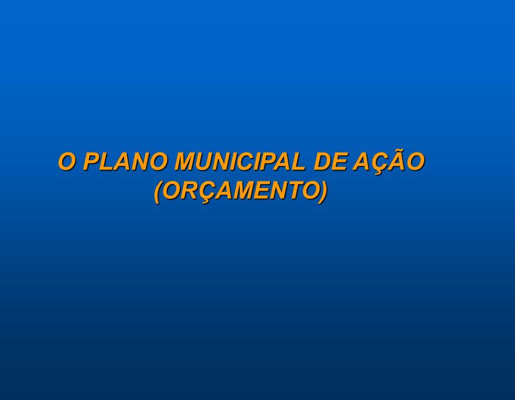 O PLANO MUNICIPAL DE AÇÃO (ORÇAMENTO)