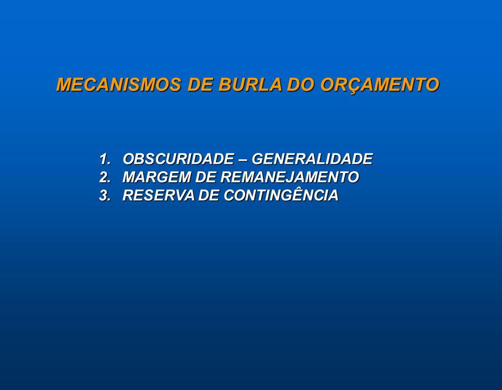 MECANISMOS DE BURLA DO ORÇAMENTO