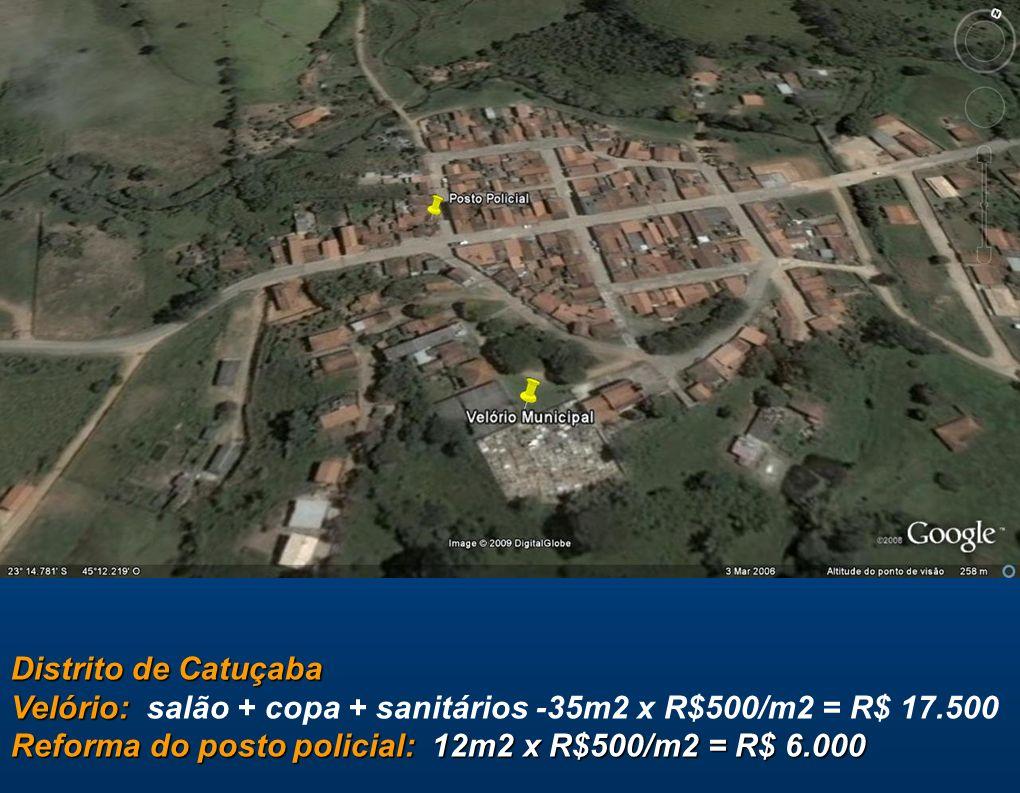 Distrito de Catuçaba Velório: salão + copa + sanitários -35m2 x R$500/m2 = R$ 17.500 Reforma do posto policial: 12m2 x R$500/m2 = R$ 6.000