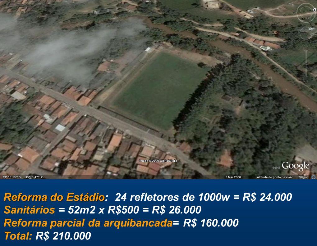 Reforma do Estádio: 24 refletores de 1000w = R$ 24