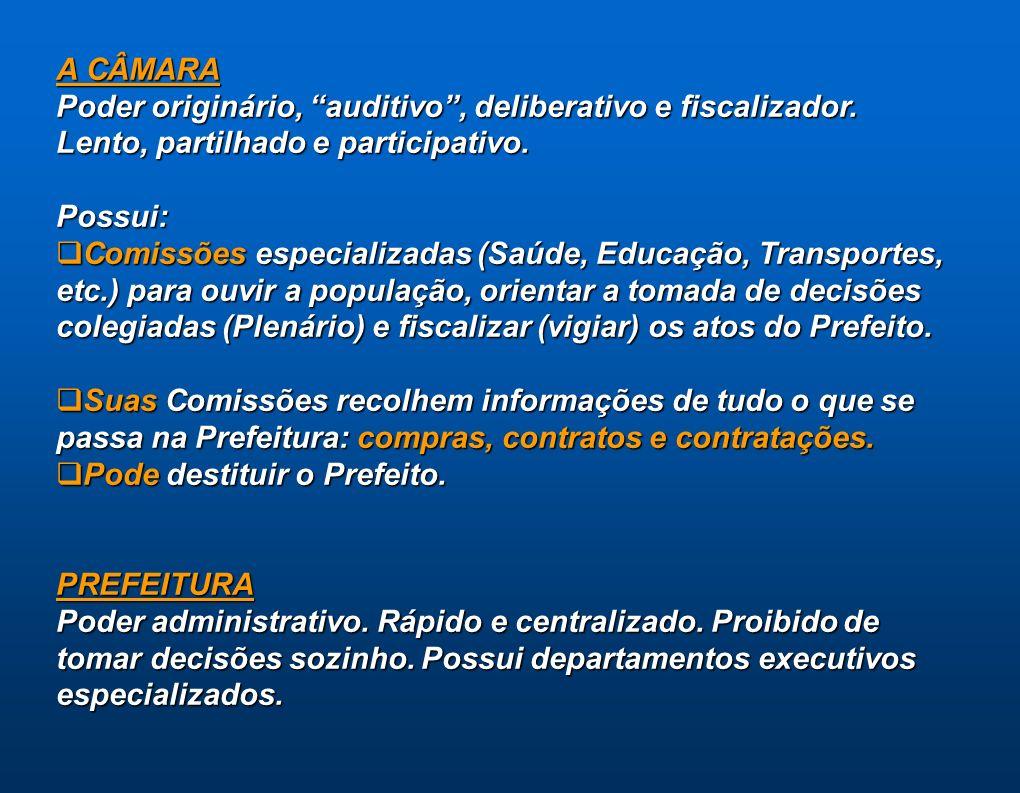 A CÂMARAPoder originário, auditivo , deliberativo e fiscalizador. Lento, partilhado e participativo.