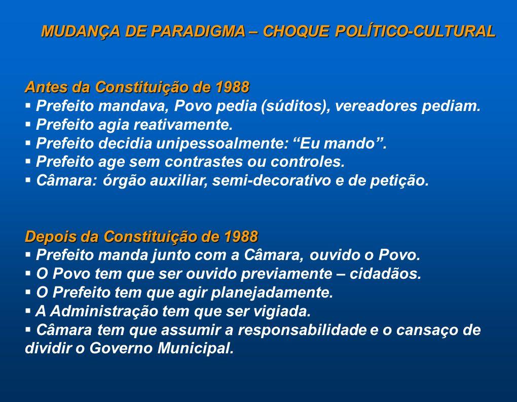 MUDANÇA DE PARADIGMA – CHOQUE POLÍTICO-CULTURAL