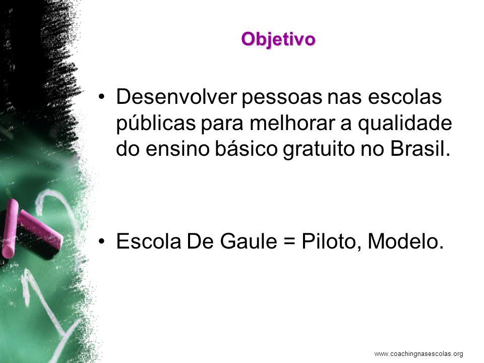 Escola De Gaule = Piloto, Modelo.