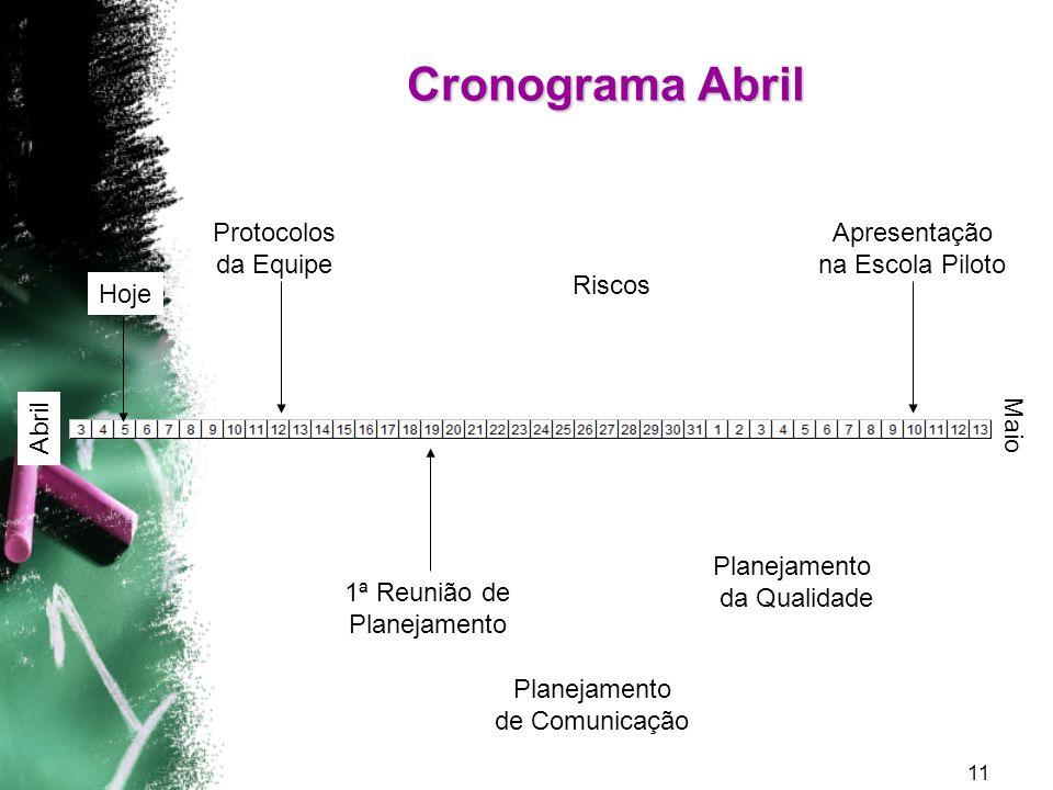 Cronograma Abril Protocolos da Equipe Apresentação na Escola Piloto