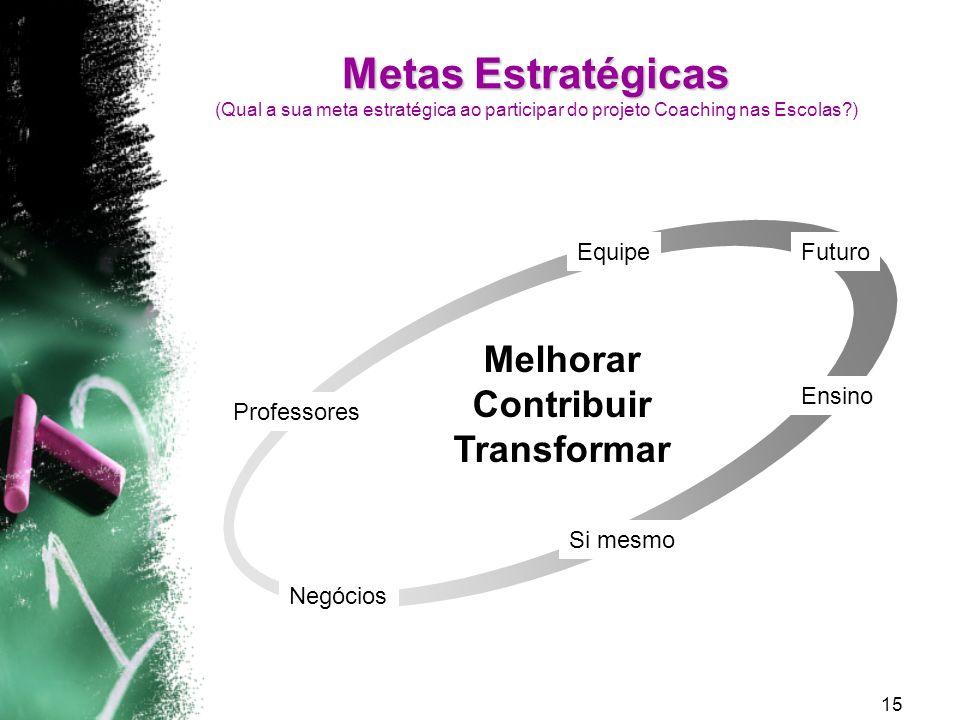Metas Estratégicas (Qual a sua meta estratégica ao participar do projeto Coaching nas Escolas )