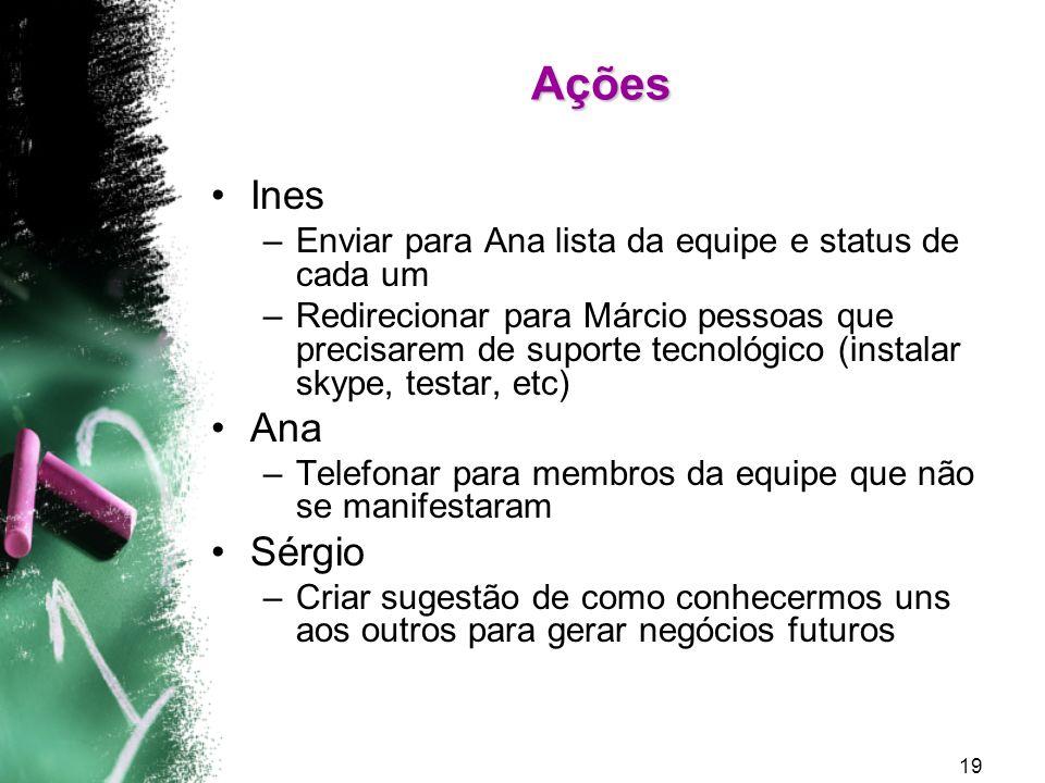 Ações Ines. Enviar para Ana lista da equipe e status de cada um.