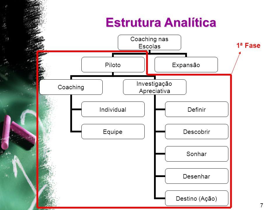 Estrutura Analítica 1ª Fase
