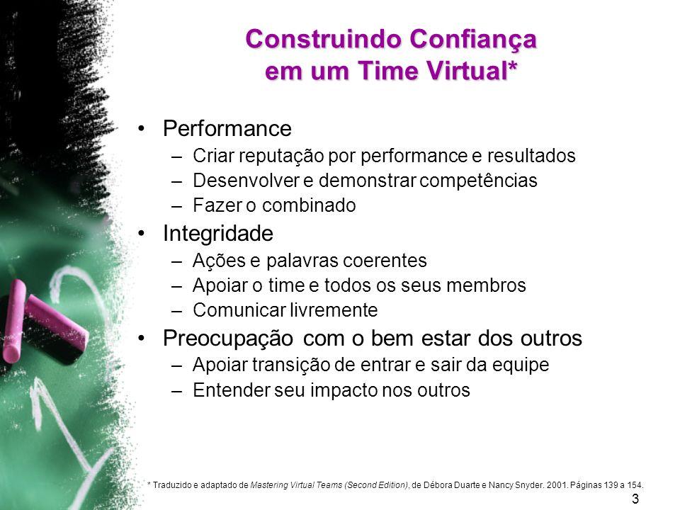 Construindo Confiança em um Time Virtual*