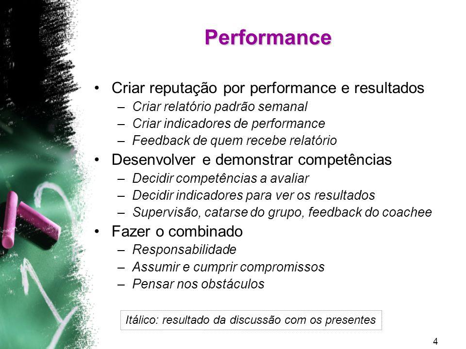 Performance Criar reputação por performance e resultados