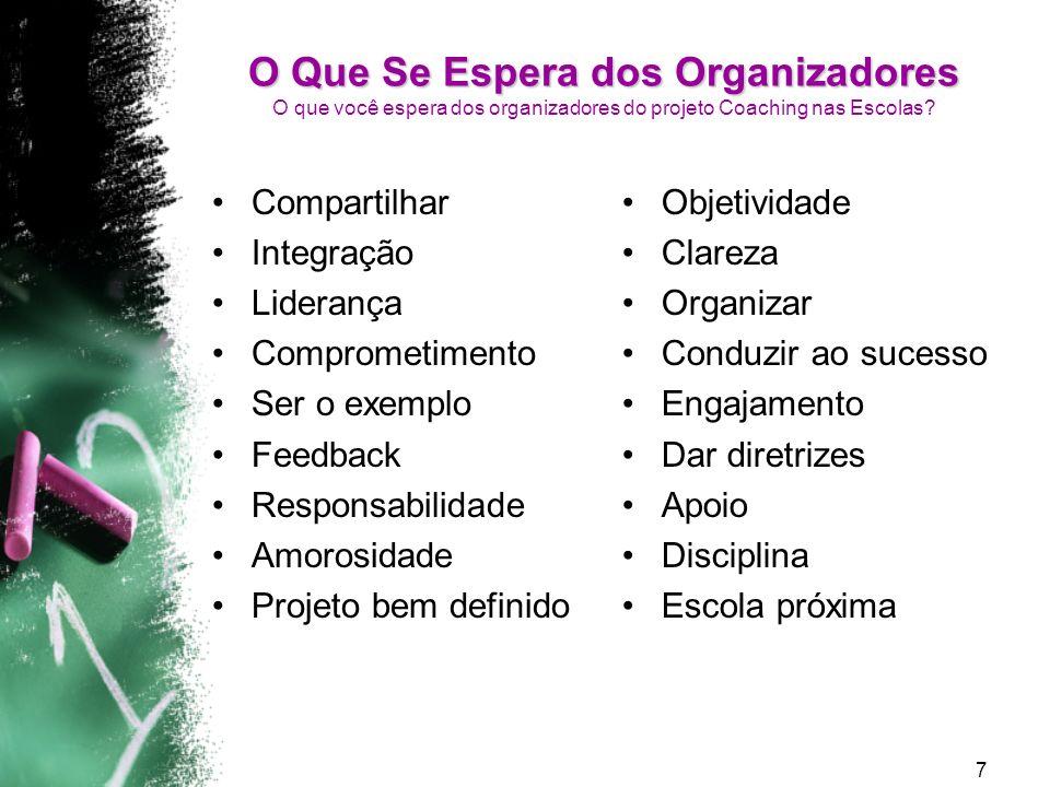 O Que Se Espera dos Organizadores O que você espera dos organizadores do projeto Coaching nas Escolas