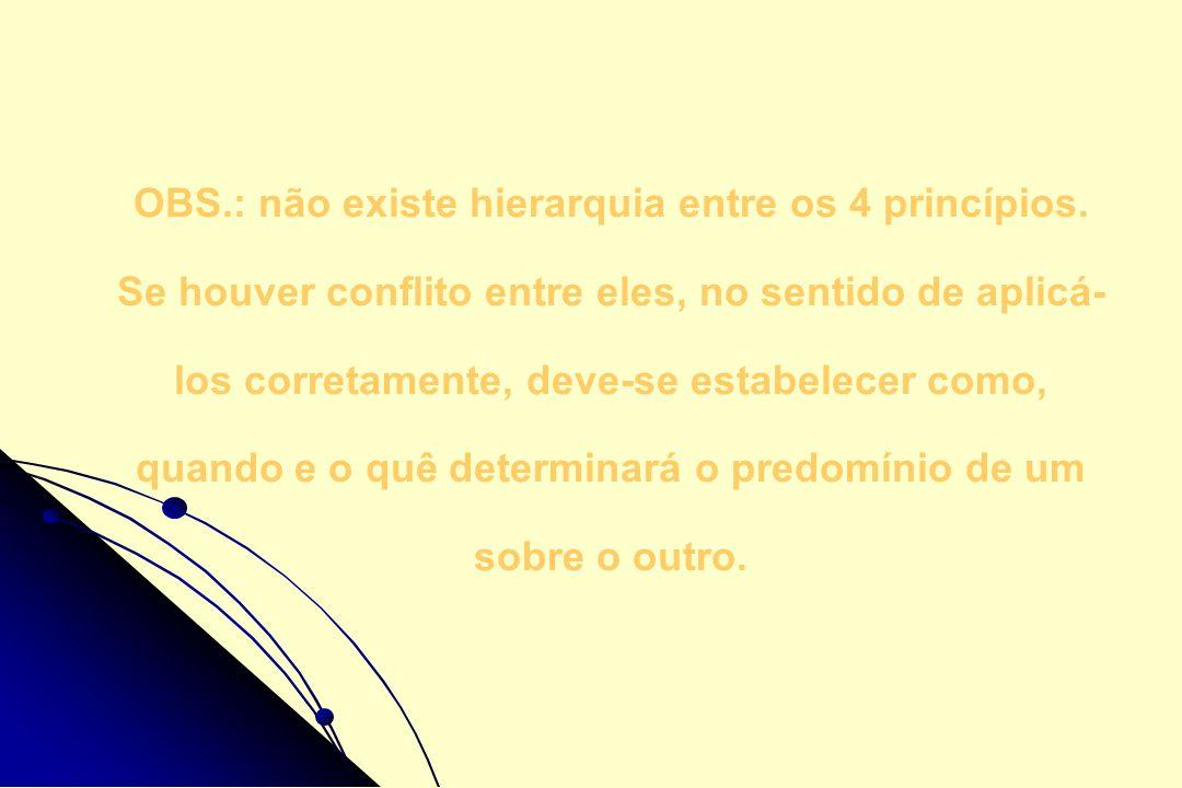 OBS. : não existe hierarquia entre os 4 princípios