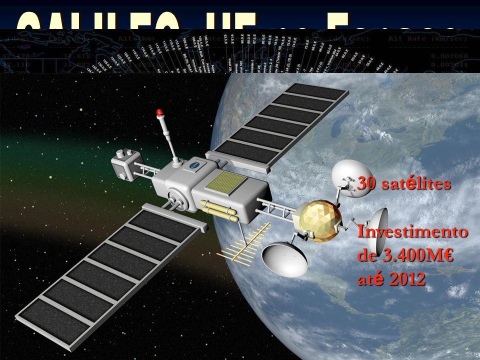GALILEO: UE no Espaço 30 satélites Investimento de 3.400M€ até 2012