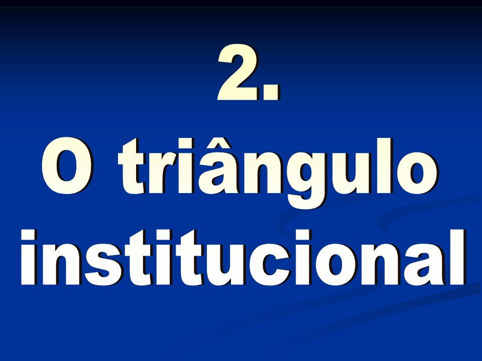 2. O triângulo institucional Agradecimentos da praxe