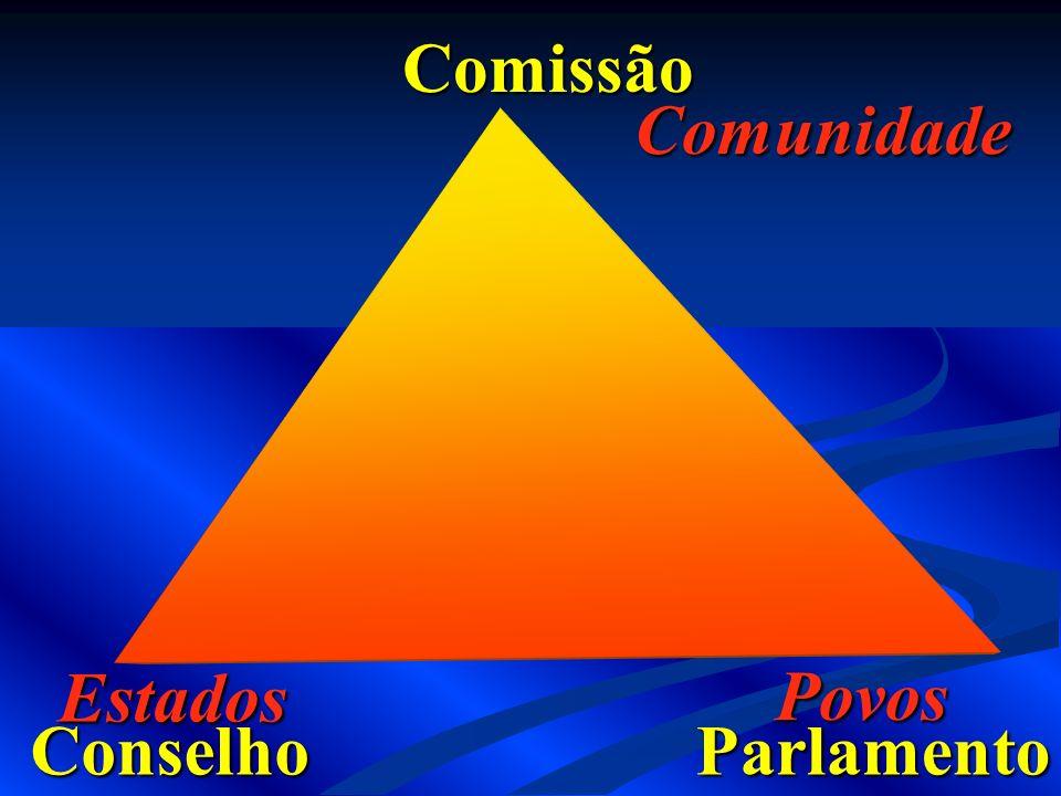 Comissão Comunidade Estados Povos