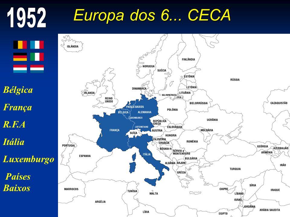 Europa dos 6... CECA 1952 Bélgica França R.F.A Itália Luxemburgo