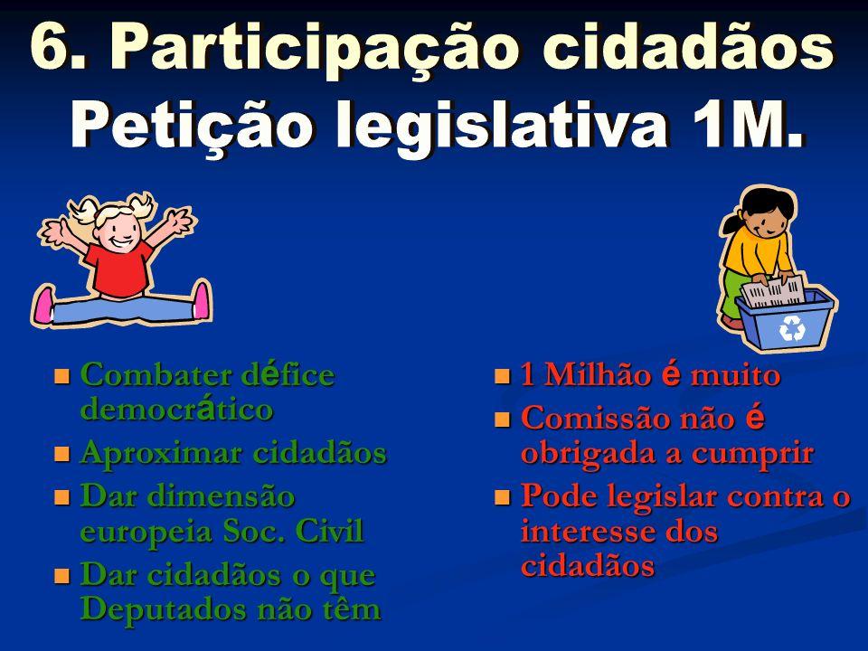 6. Participação cidadãos Petição legislativa 1M.