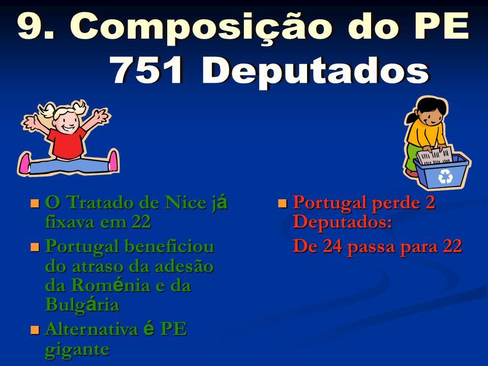 9. Composição do PE 751 Deputados O Tratado de Nice já fixava em 22