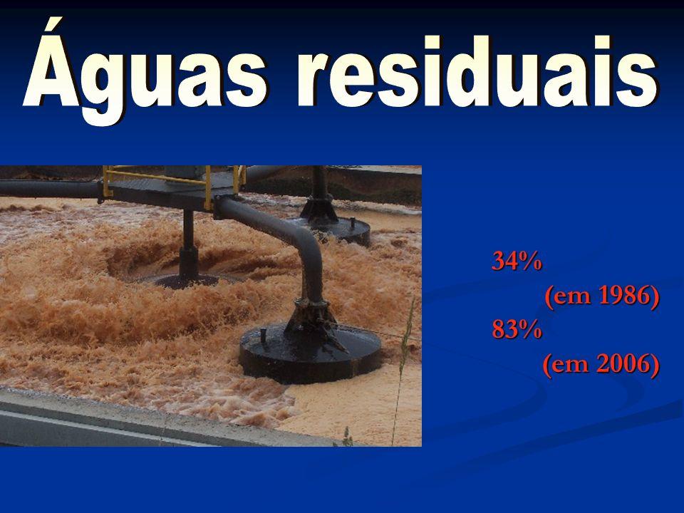 Águas residuais 34% (em 1986) 83% (em 2006) Agradecimentos da praxe