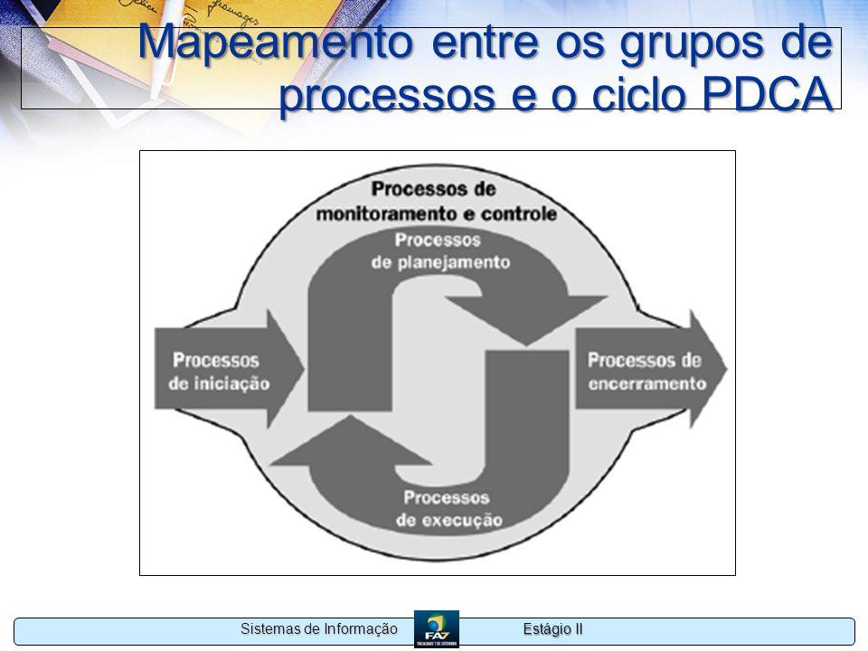Mapeamento entre os grupos de processos e o ciclo PDCA