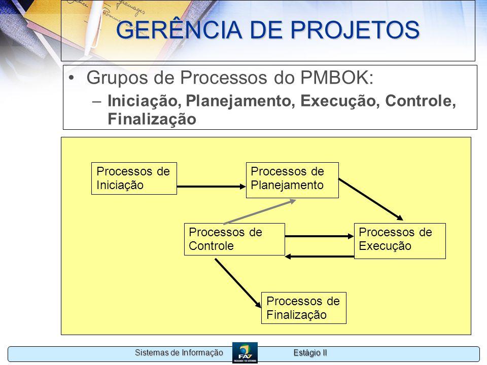 GERÊNCIA DE PROJETOS Grupos de Processos do PMBOK: