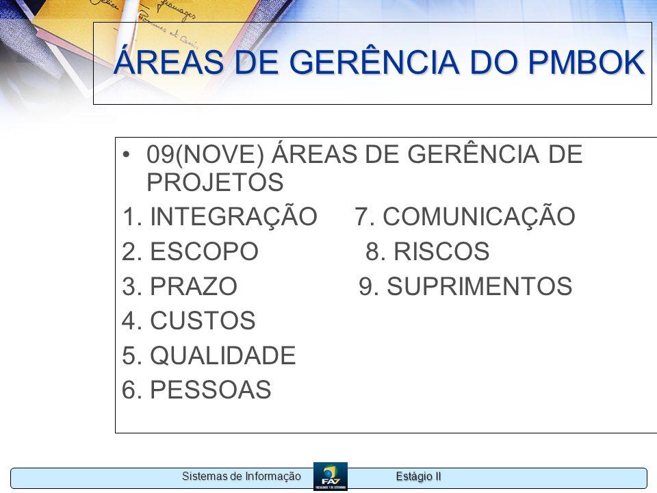 ÁREAS DE GERÊNCIA DO PMBOK