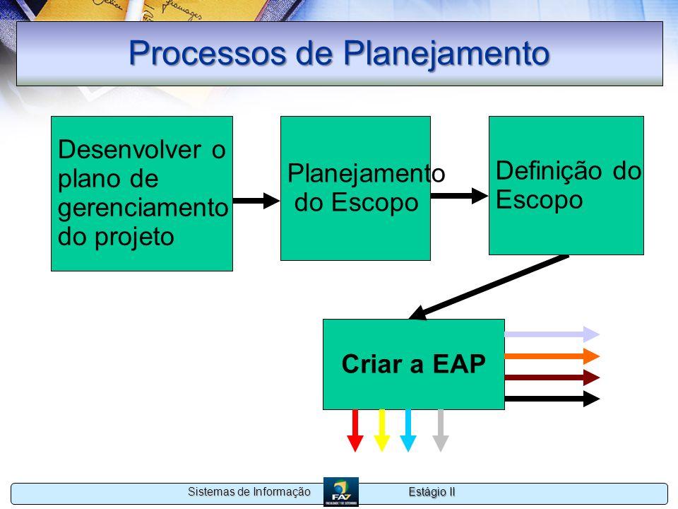 Processos de Planejamento