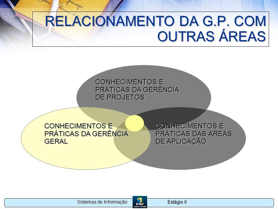 RELACIONAMENTO DA G.P. COM OUTRAS ÁREAS