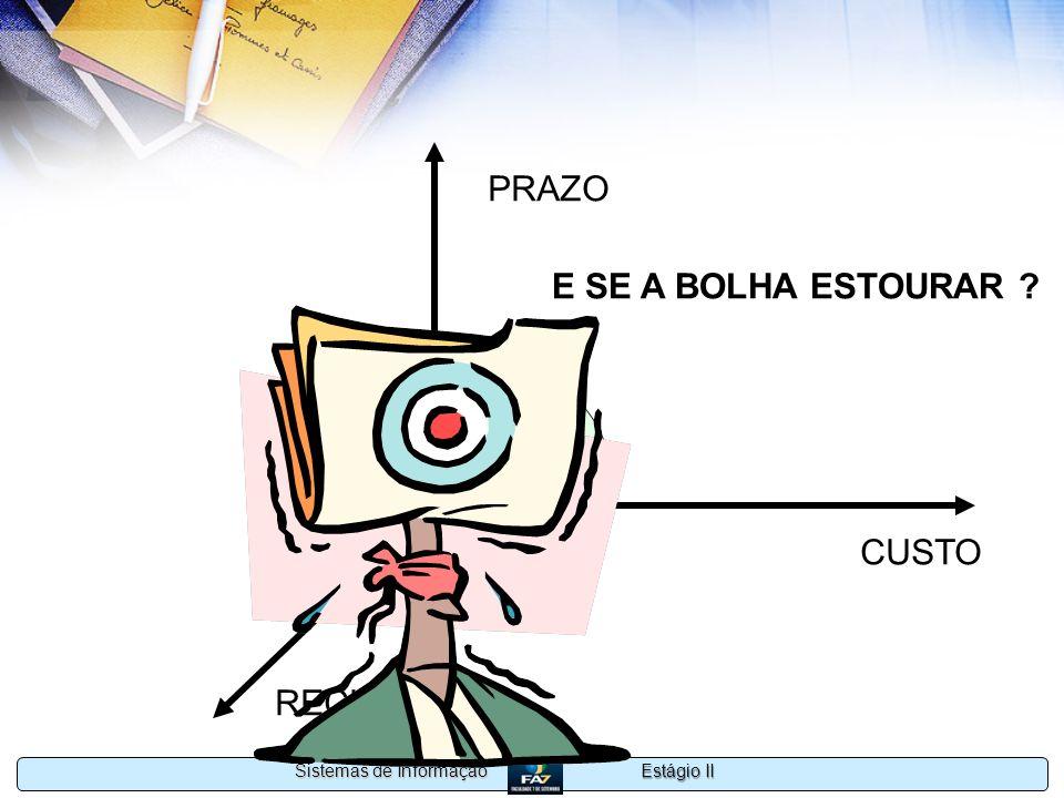PRAZO E SE A BOLHA ESTOURAR CUSTO RECURSOS