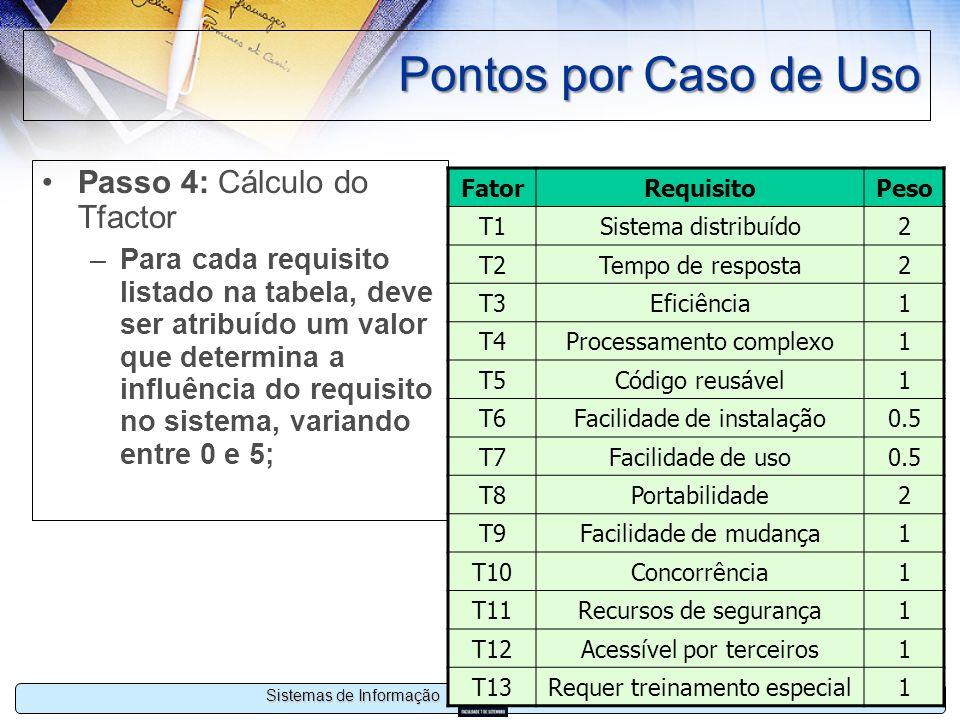 Pontos por Caso de Uso Passo 4: Cálculo do Tfactor
