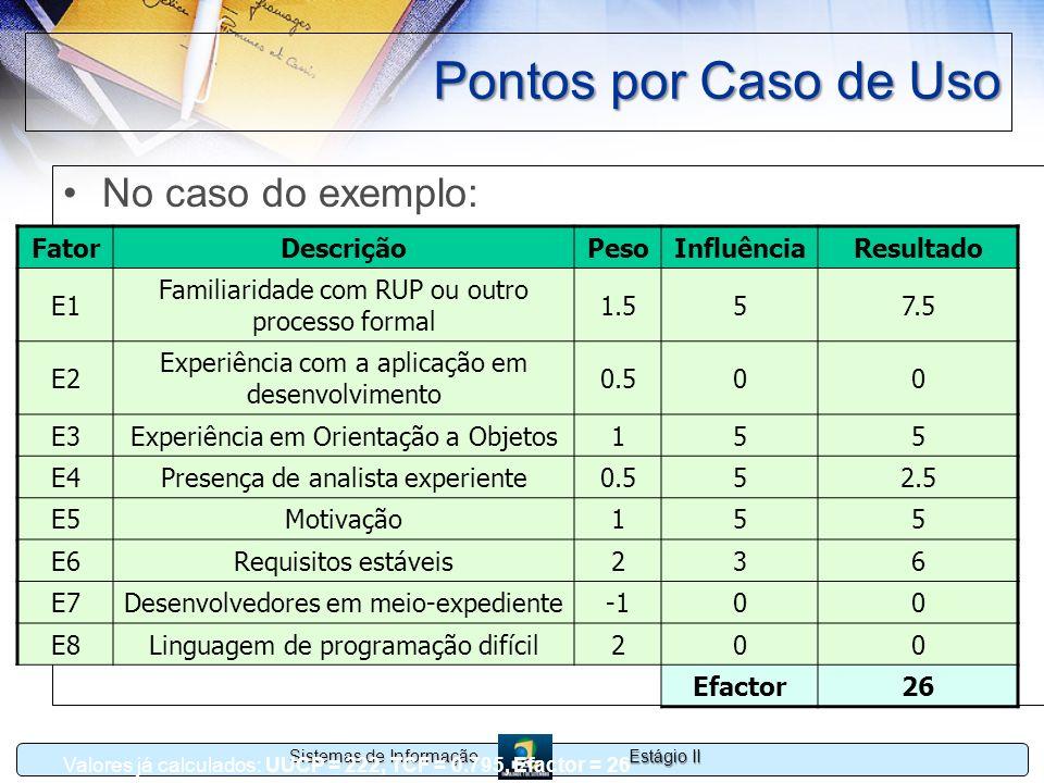 Pontos por Caso de Uso No caso do exemplo: Fator Descrição Peso