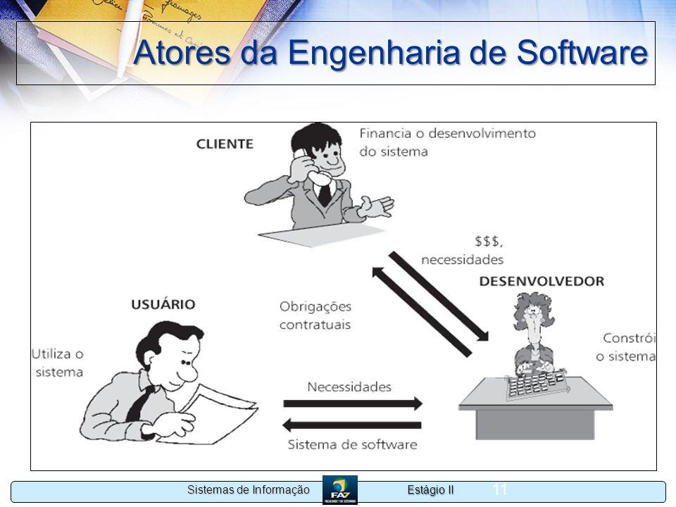 Atores da Engenharia de Software