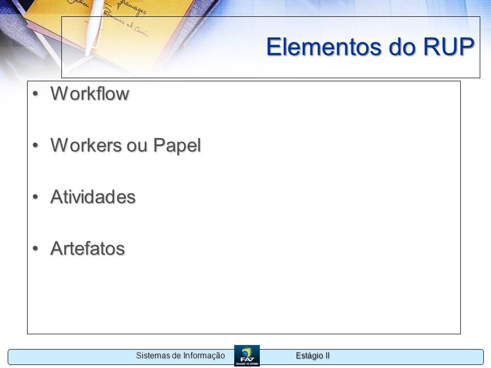 Elementos do RUP Workflow Workers ou Papel Atividades Artefatos