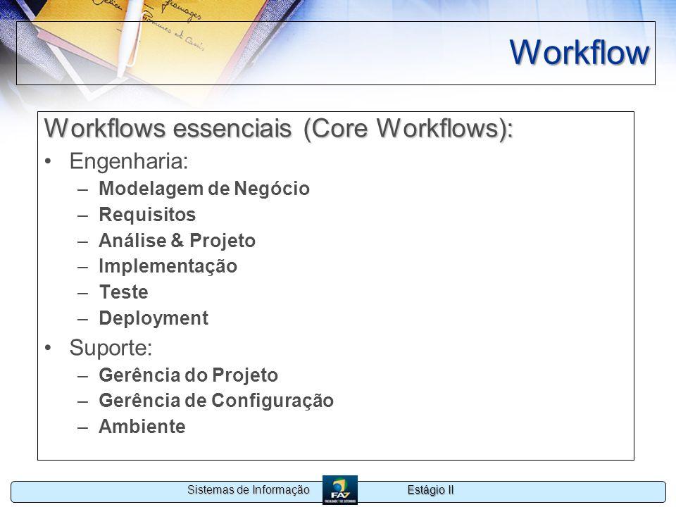 Workflow Workflows essenciais (Core Workflows): Engenharia: Suporte: