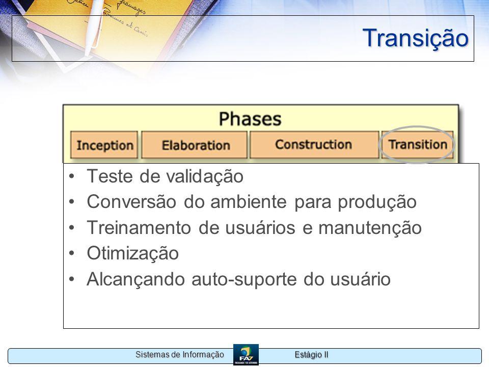 Transição Teste de validação Conversão do ambiente para produção