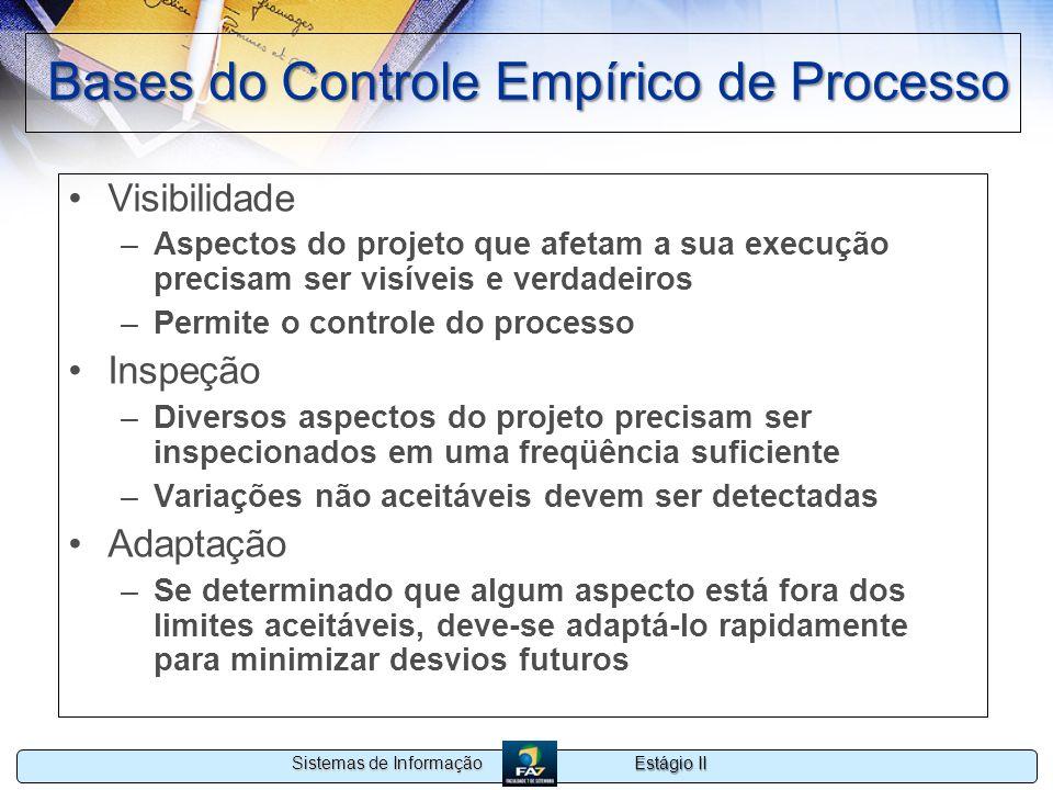 Bases do Controle Empírico de Processo