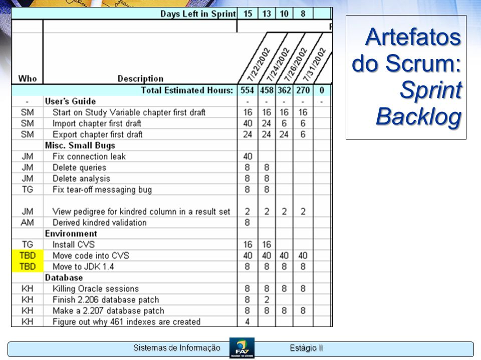 Artefatos do Scrum: Sprint Backlog