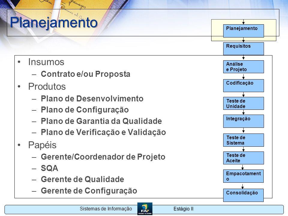 Planejamento Insumos Produtos Papéis Contrato e/ou Proposta