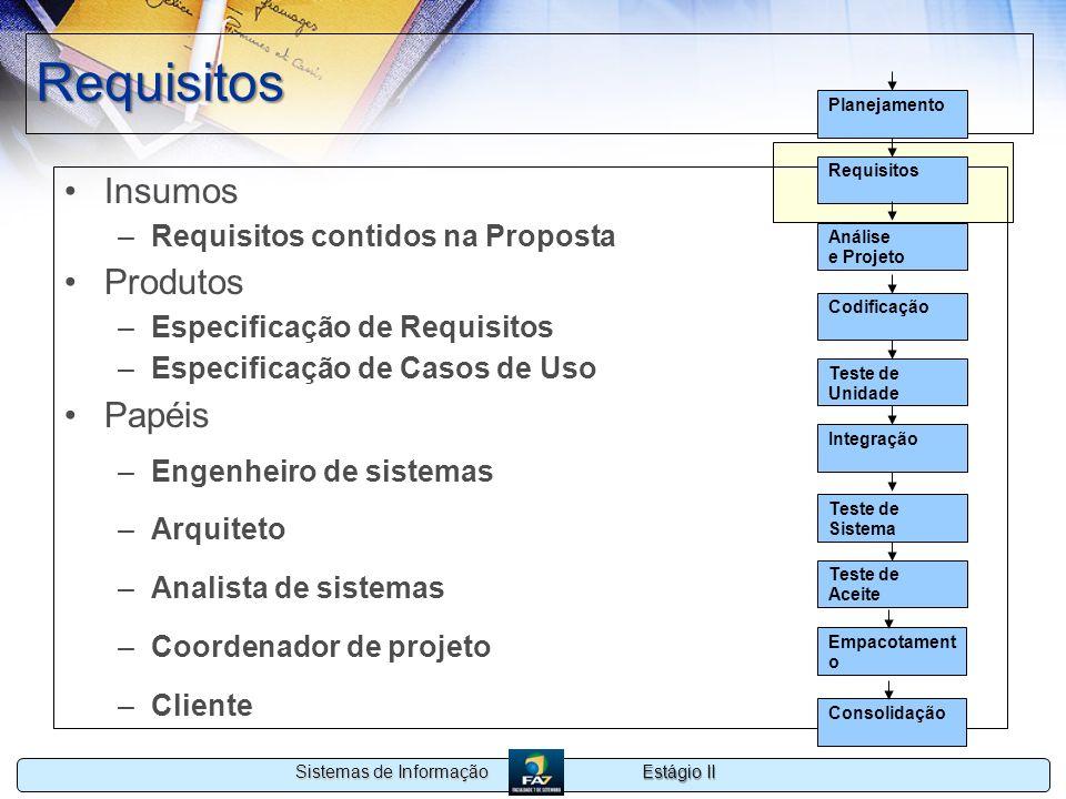 Requisitos Insumos Produtos Papéis Requisitos contidos na Proposta