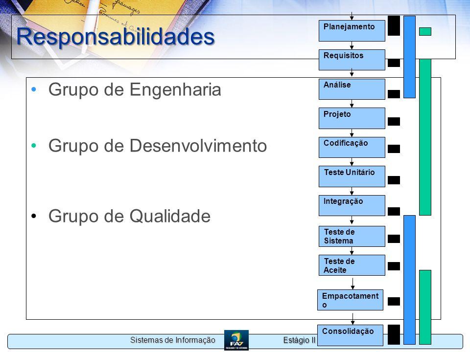 Responsabilidades Grupo de Engenharia Grupo de Desenvolvimento