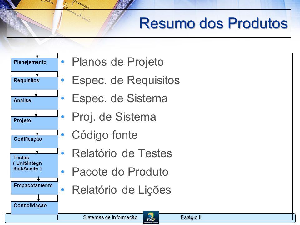Resumo dos Produtos Planos de Projeto Espec. de Requisitos