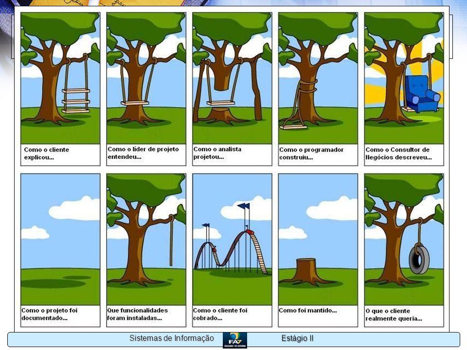 Modelo de Desenvolvimento