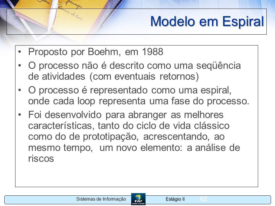 Modelo em Espiral Proposto por Boehm, em 1988
