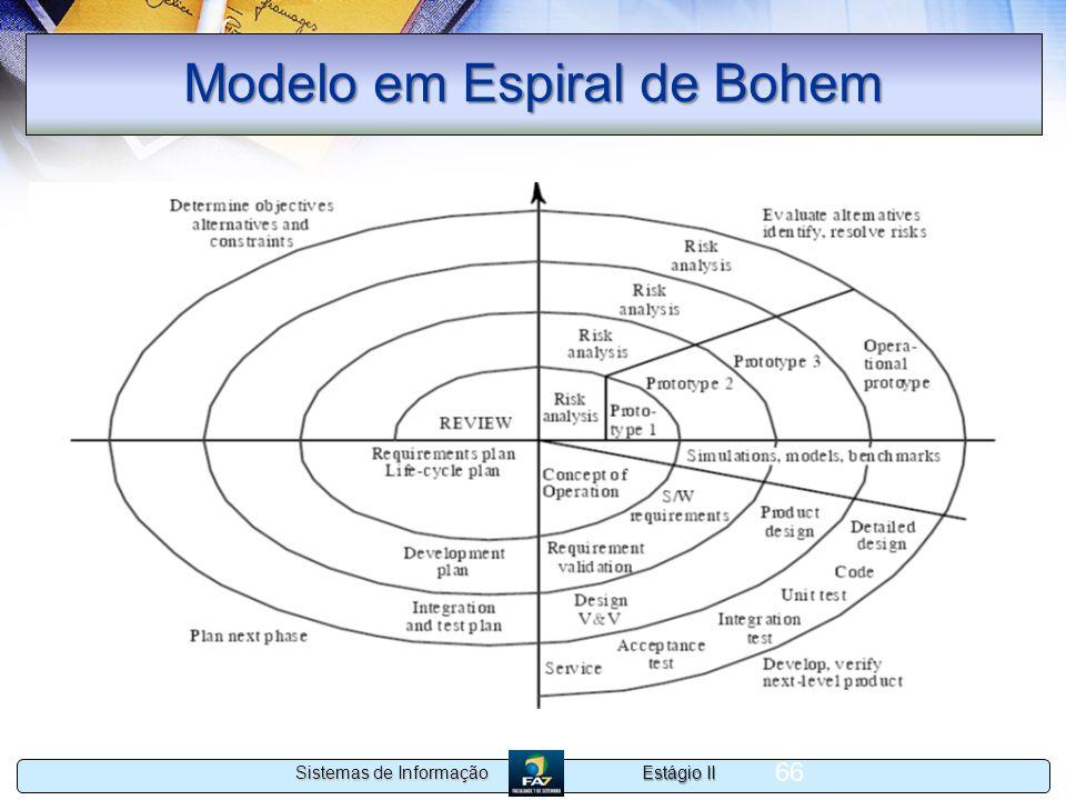 Modelo em Espiral de Bohem