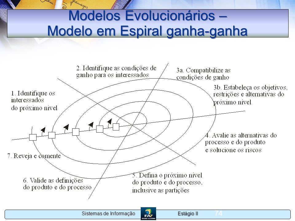 Modelos Evolucionários – Modelo em Espiral ganha-ganha
