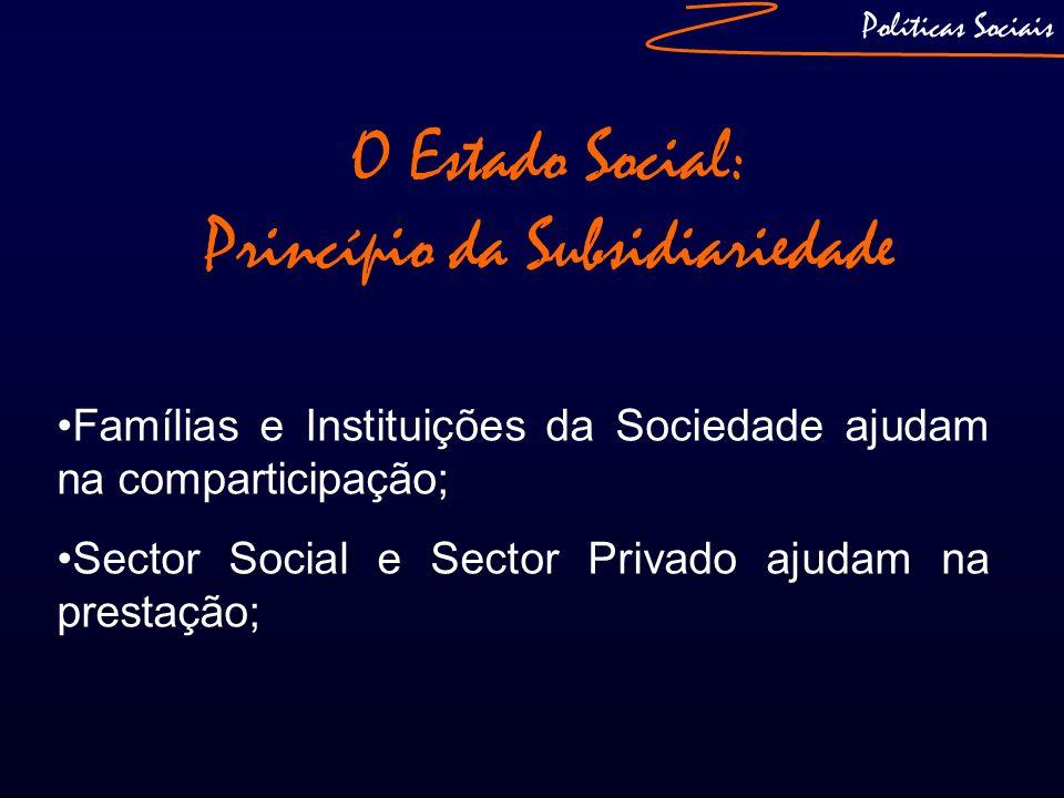 O Estado Social: Princípio da Subsidiariedade