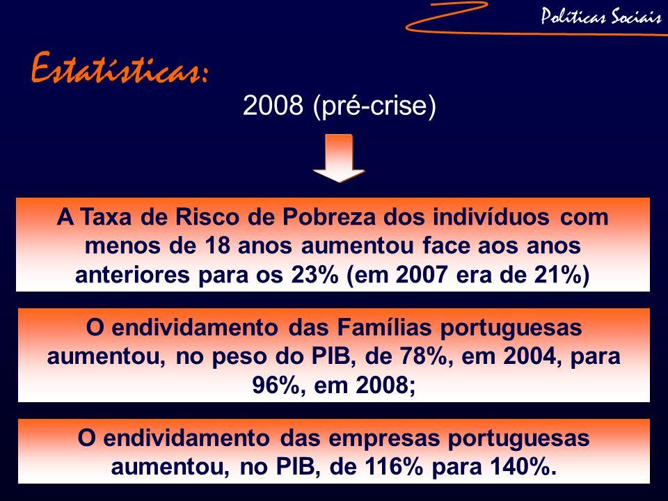 Estatísticas: 2008 (pré-crise)