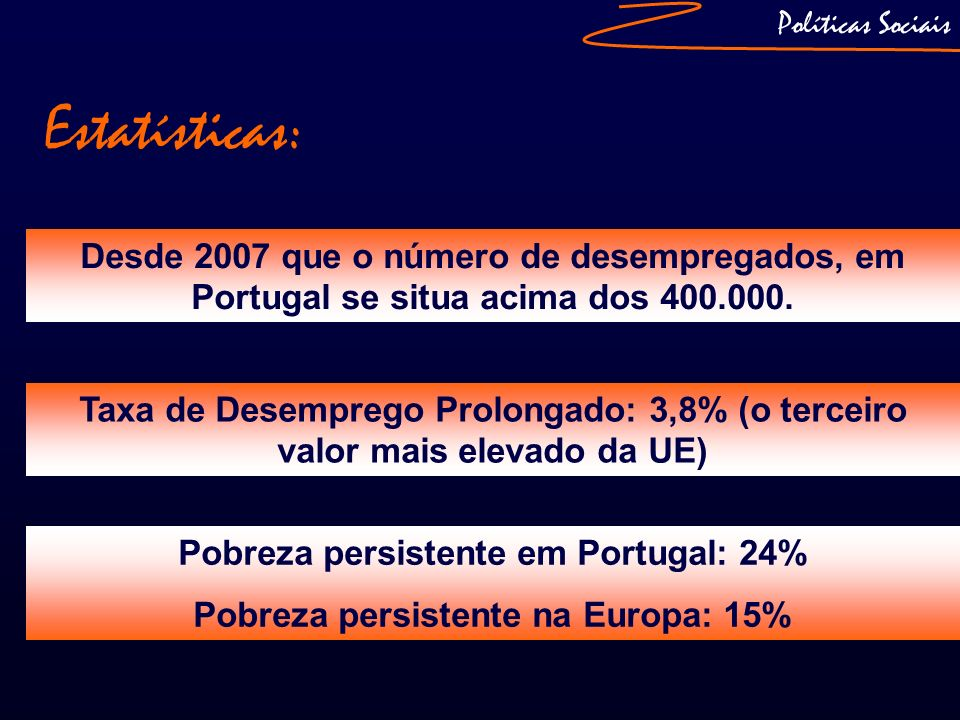 Políticas Sociais Estatísticas: Desde 2007 que o número de desempregados, em Portugal se situa acima dos 400.000.