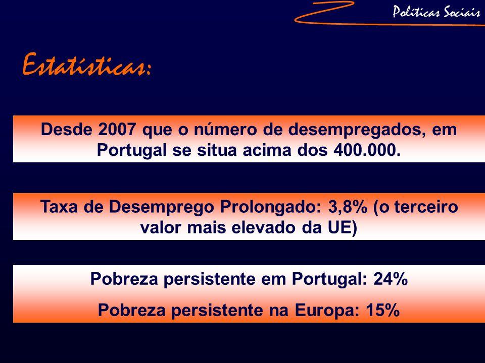 Políticas SociaisEstatísticas: Desde 2007 que o número de desempregados, em Portugal se situa acima dos 400.000.