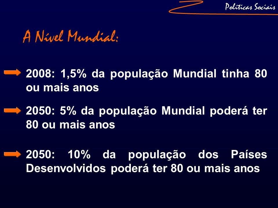 A Nível Mundial: 2008: 1,5% da população Mundial tinha 80 ou mais anos